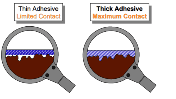 Berry Global Thin and Thick Adhesive Pittsburgh | Tom Brown, Inc.
