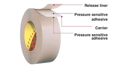 What is the Strongest Double-Sided Tape? | Pittsburgh | Tom Brown, Inc.