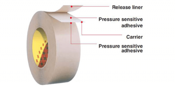 Diagram of 3M double sided tape | Tom Brown Inc.