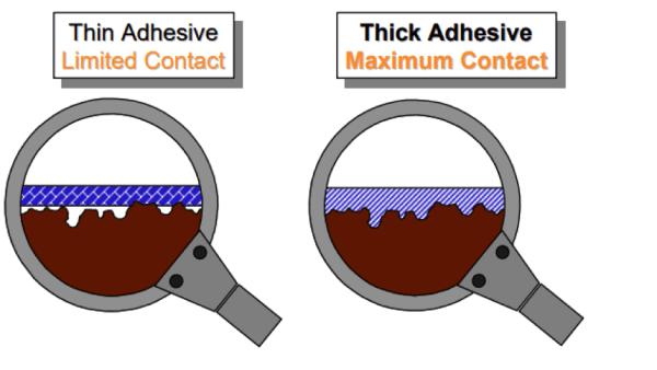 Adhesive Contact Pittsburgh | Tom Brown, Inc.