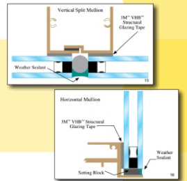 3M diagram of structural glazing tapes | Tom Brown, Inc.