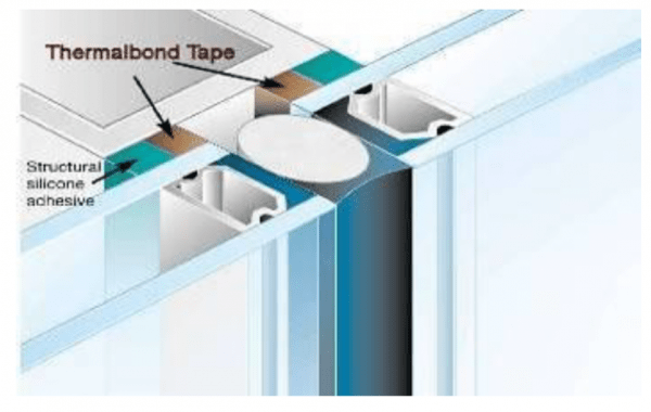 Diagram showing where structural spacer tapes and structural silicone adhesive is applied on a window | Tom Brown, Inc.